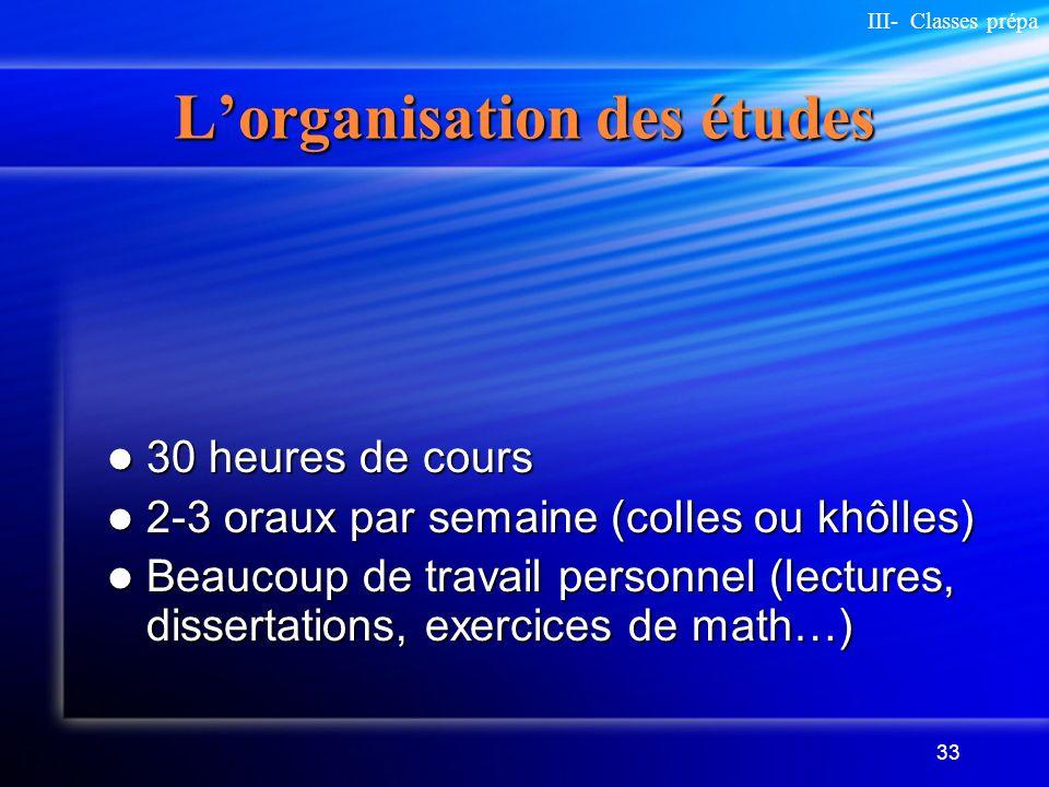 L'organisation des études