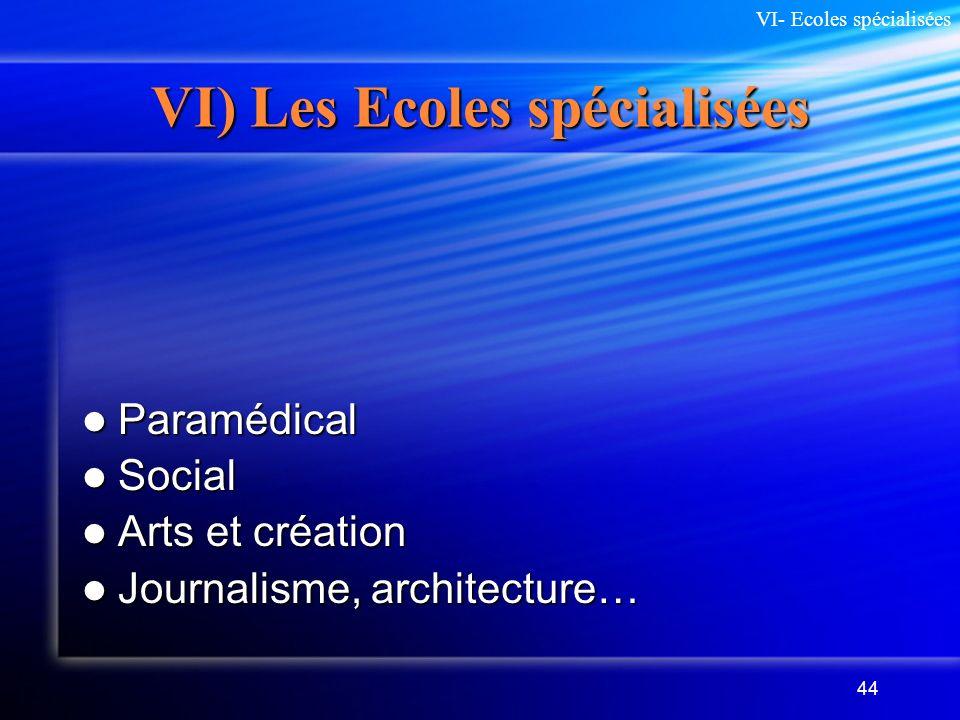 VI) Les Ecoles spécialisées