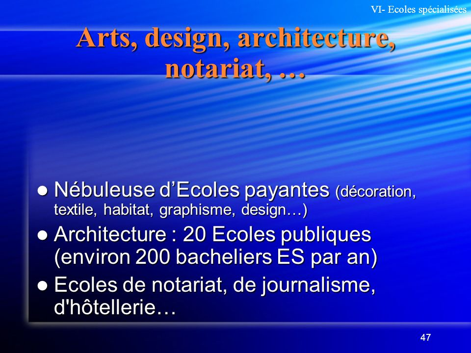 Arts, design, architecture, notariat, …