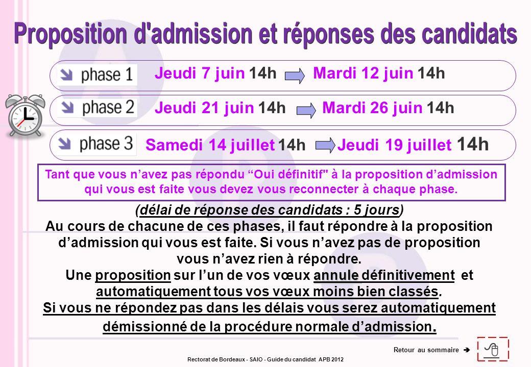 Proposition d admission et réponses des candidats