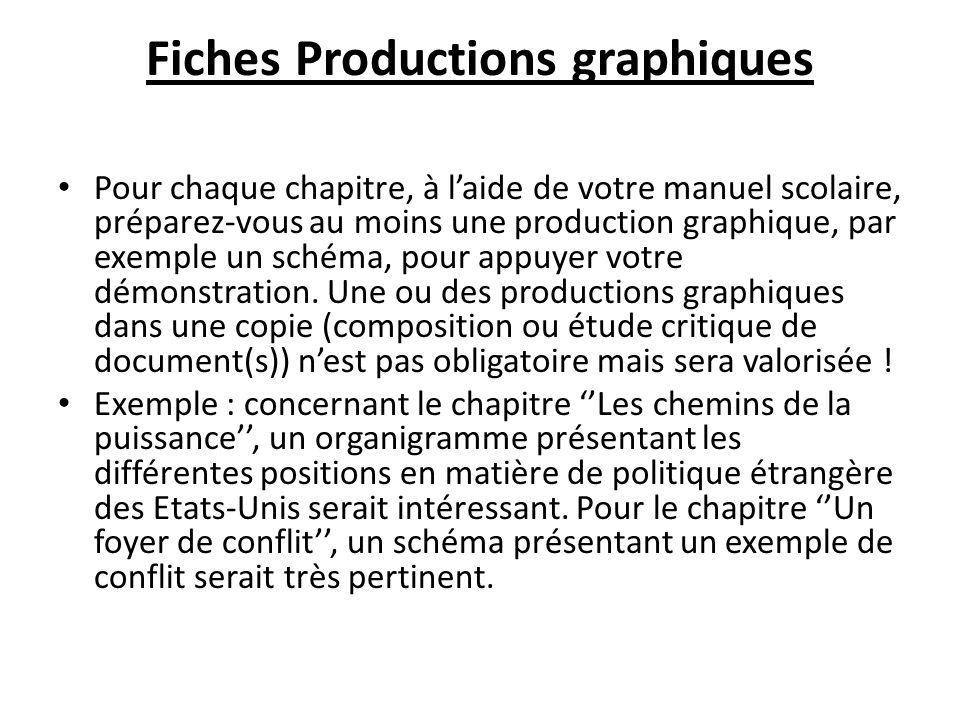 Fiches Productions graphiques