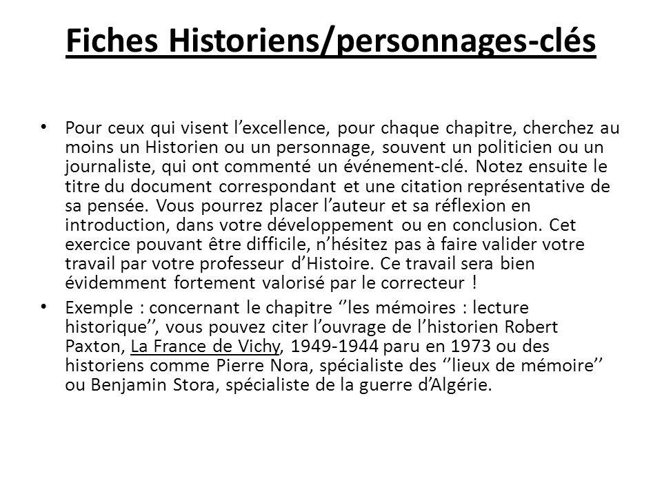 Fiches Historiens/personnages-clés