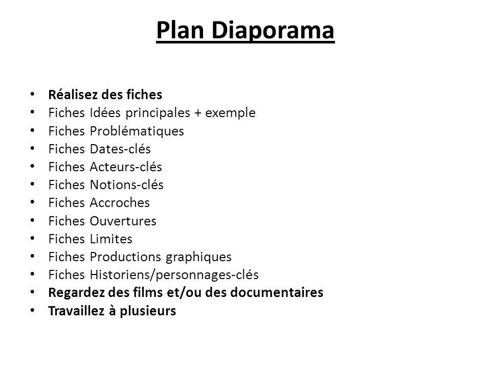 Plan Diaporama Réalisez des fiches Fiches Idées principales + exemple