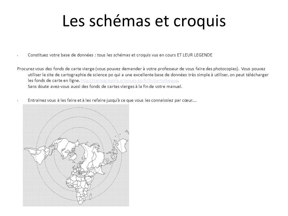 Les schémas et croquis Constituez votre base de données : tous les schémas et croquis vus en cours ET LEUR LEGENDE.