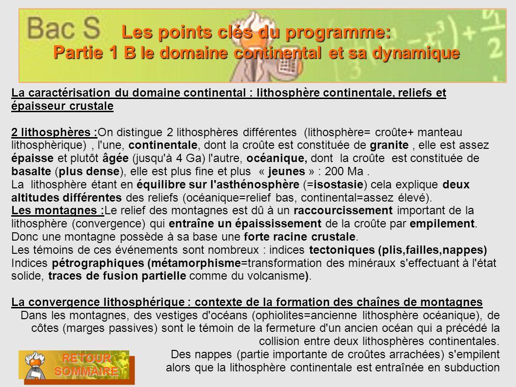 Les points clés du programme: Partie 1 B le domaine continental et sa dynamique