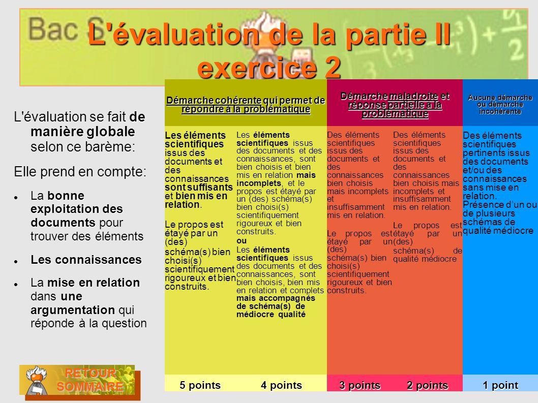 L évaluation de la partie II exercice 2