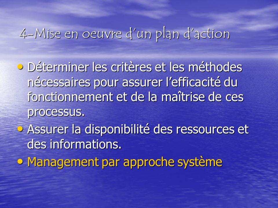 4-Mise en oeuvre d'un plan d'action