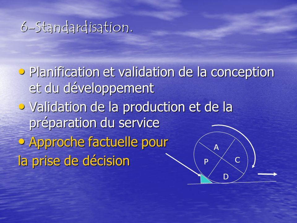 6-Standardisation. Planification et validation de la conception et du développement. Validation de la production et de la préparation du service.