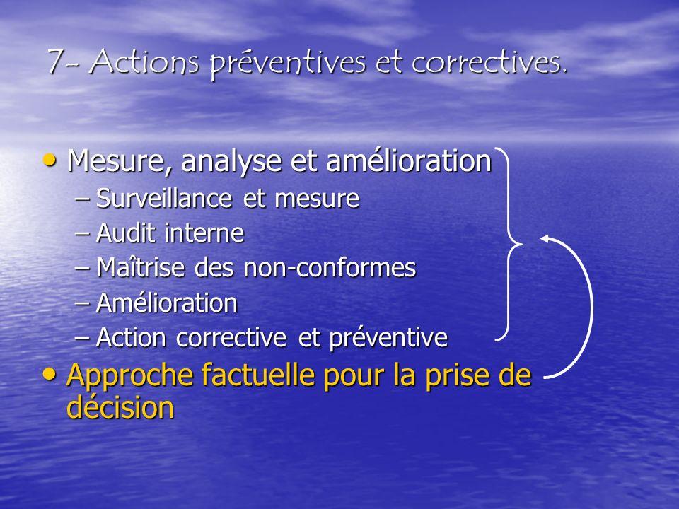 7- Actions préventives et correctives.
