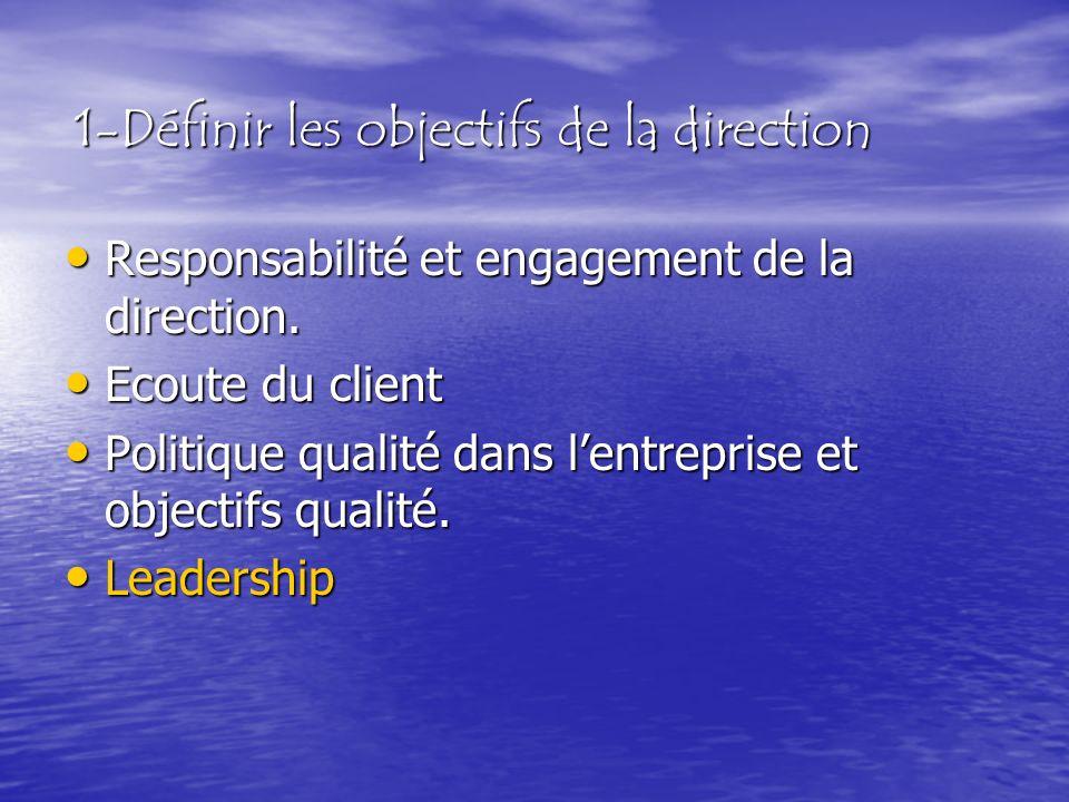 1-Définir les objectifs de la direction