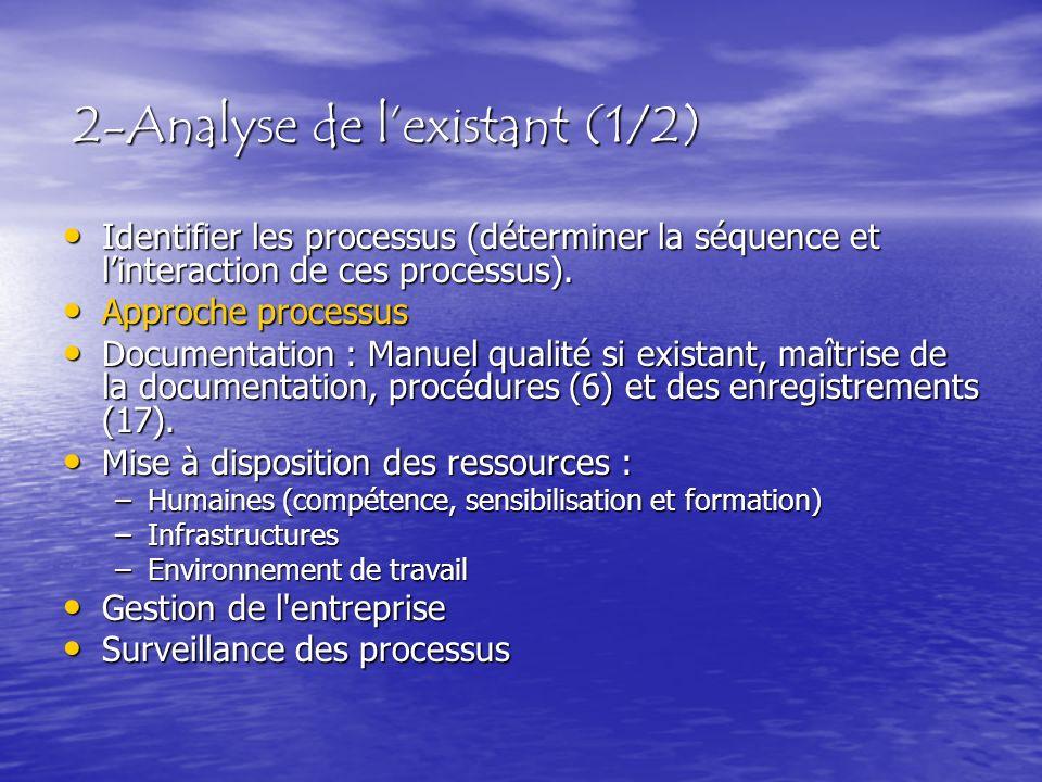 2-Analyse de l'existant (1/2)
