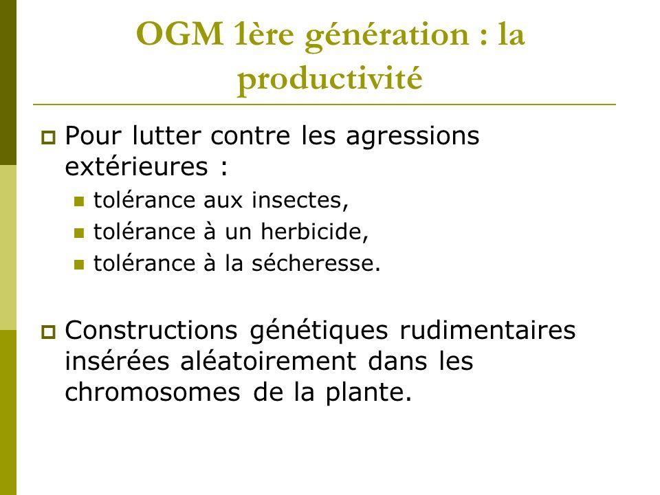 OGM 1ère génération : la productivité