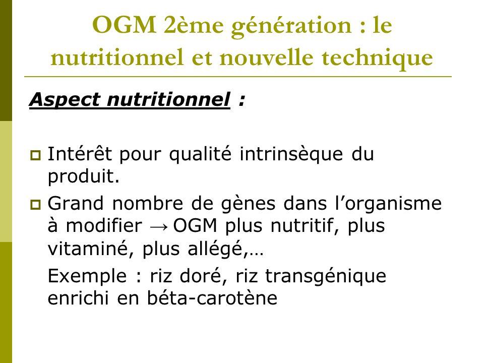 OGM 2ème génération : le nutritionnel et nouvelle technique