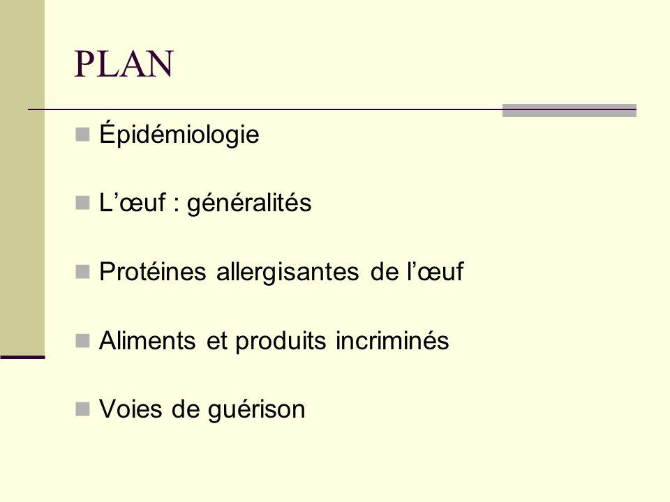 PLAN Épidémiologie L'œuf : généralités