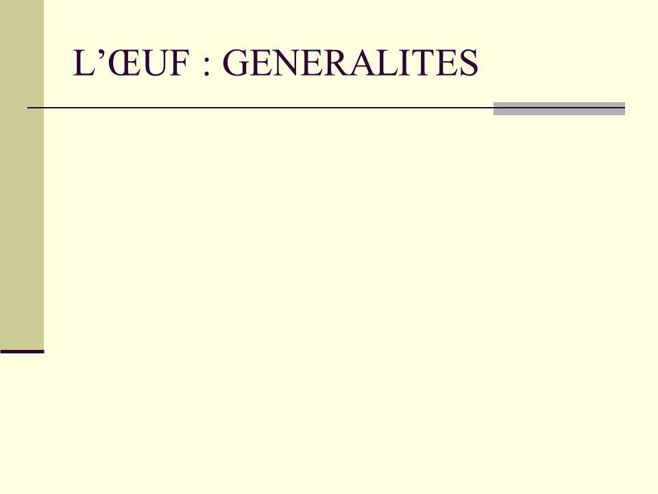 L'ŒUF : GENERALITES