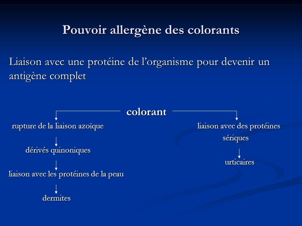 Pouvoir allergène des colorants