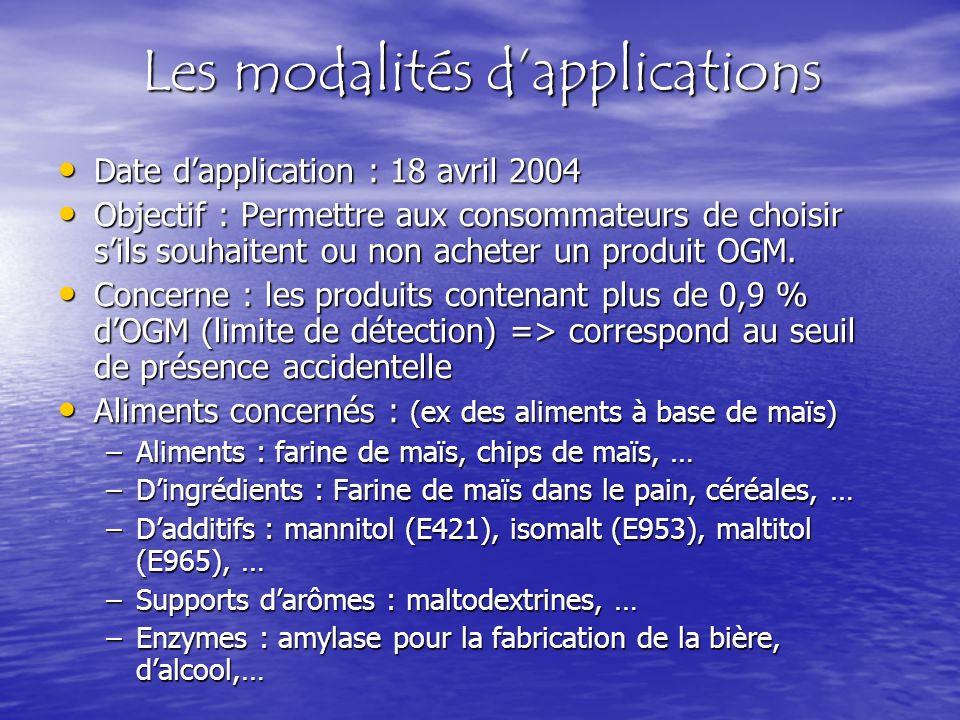 Les modalités d'applications