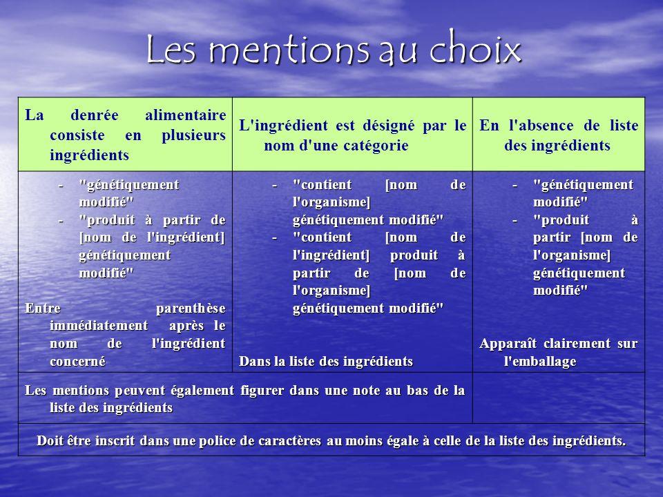 Les mentions au choix La denrée alimentaire consiste en plusieurs ingrédients. L ingrédient est désigné par le nom d une catégorie.