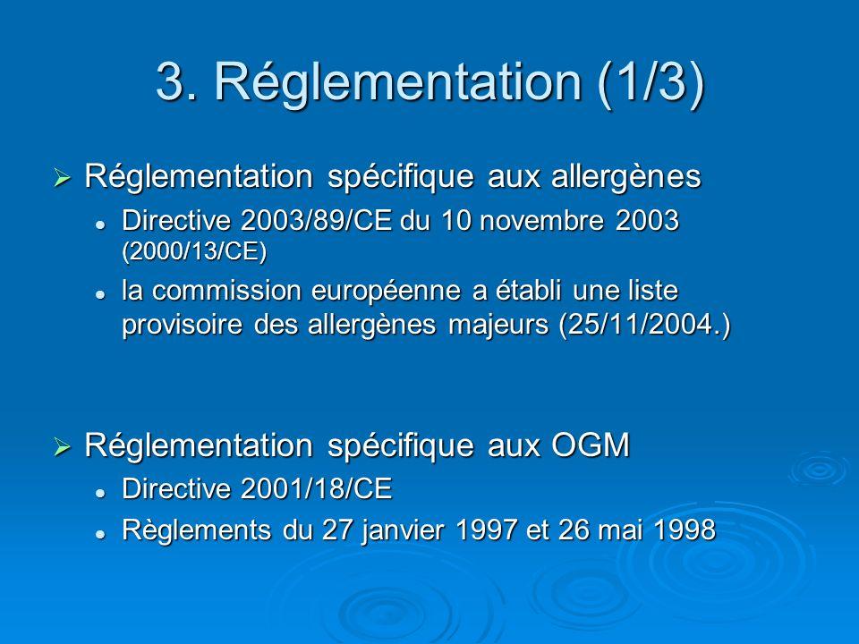 3. Réglementation (1/3) Réglementation spécifique aux allergènes