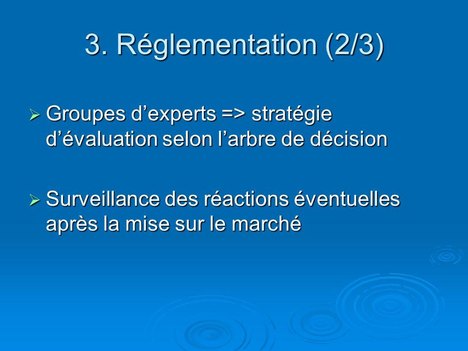 3. Réglementation (2/3) Groupes d'experts => stratégie d'évaluation selon l'arbre de décision.