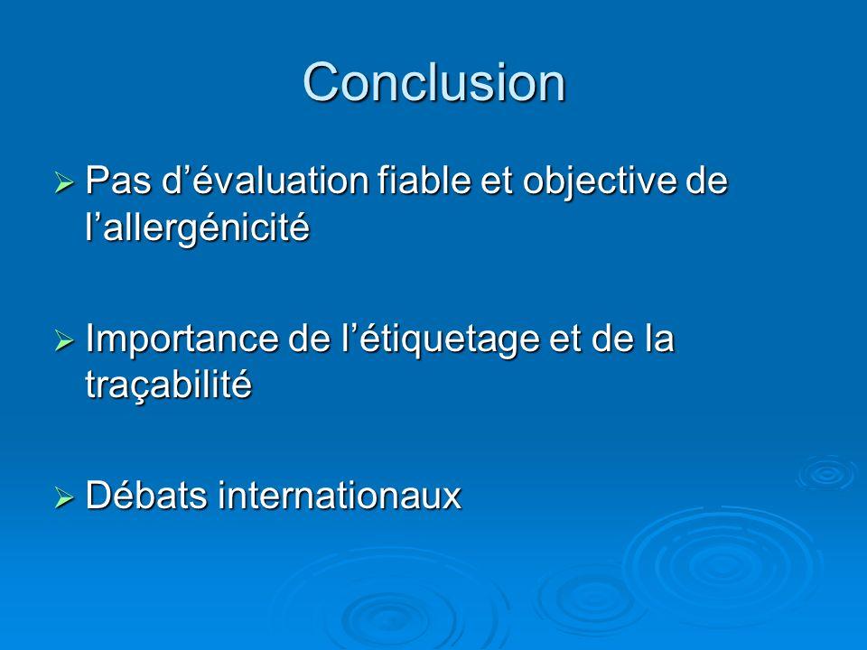 Conclusion Pas d'évaluation fiable et objective de l'allergénicité