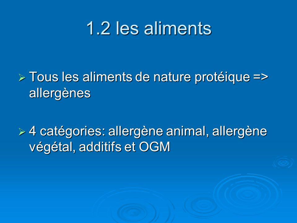 1.2 les aliments Tous les aliments de nature protéique => allergènes.