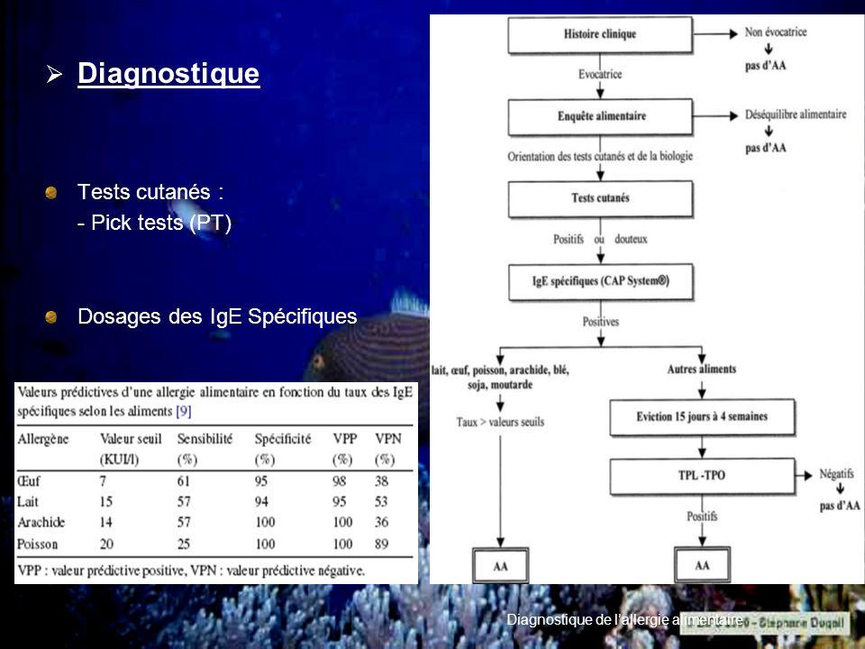 Diagnostique Tests cutanés : - Pick tests (PT)