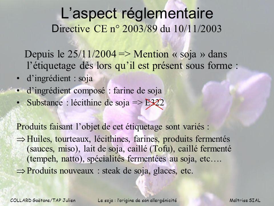 L'aspect réglementaire Directive CE n° 2003/89 du 10/11/2003