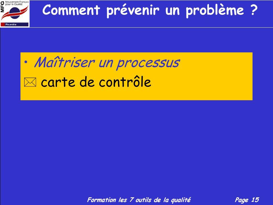 Comment prévenir un problème