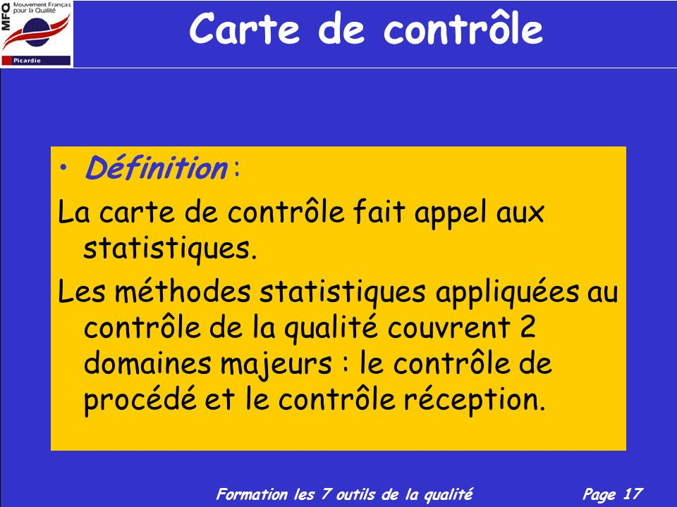 Carte de contrôle Définition :