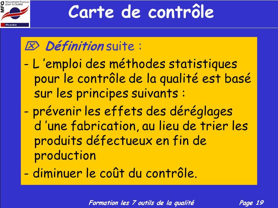 Carte de contrôle  Définition suite :