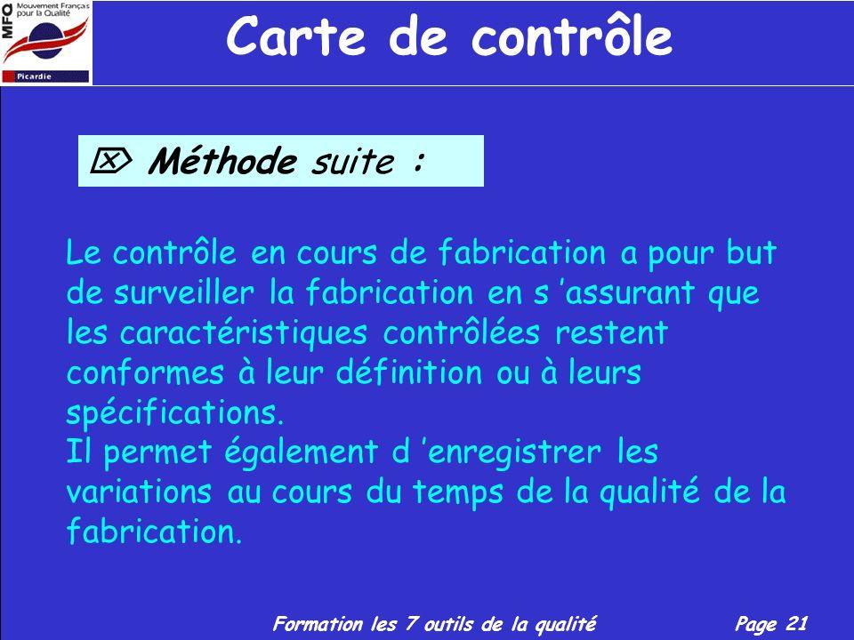 Carte de contrôle  Méthode suite :