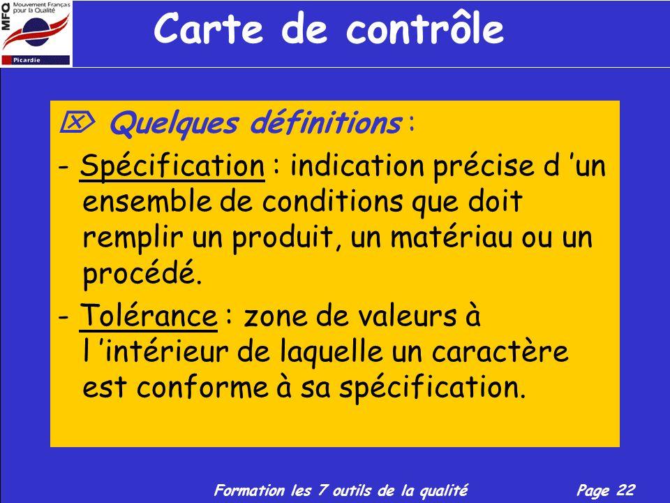 Carte de contrôle  Quelques définitions :