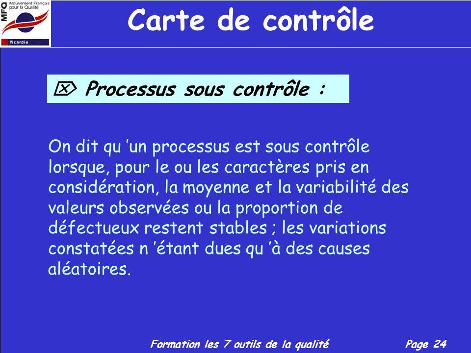 Carte de contrôle  Processus sous contrôle :