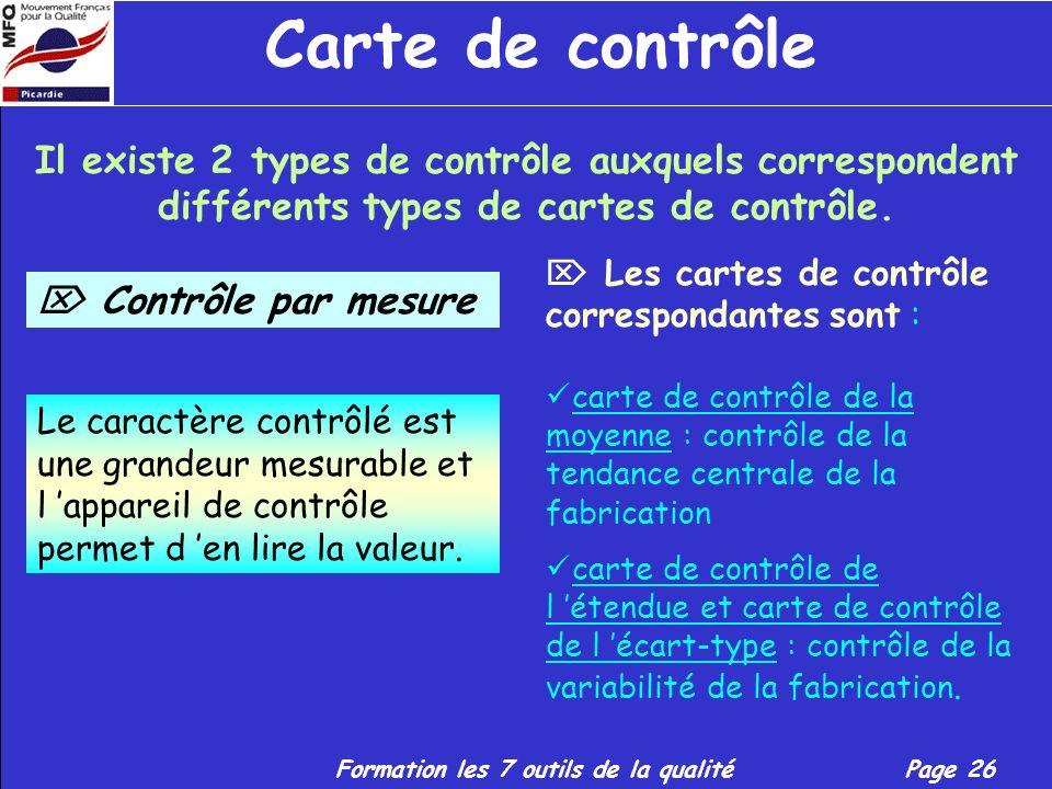 Carte de contrôle Il existe 2 types de contrôle auxquels correspondent différents types de cartes de contrôle.