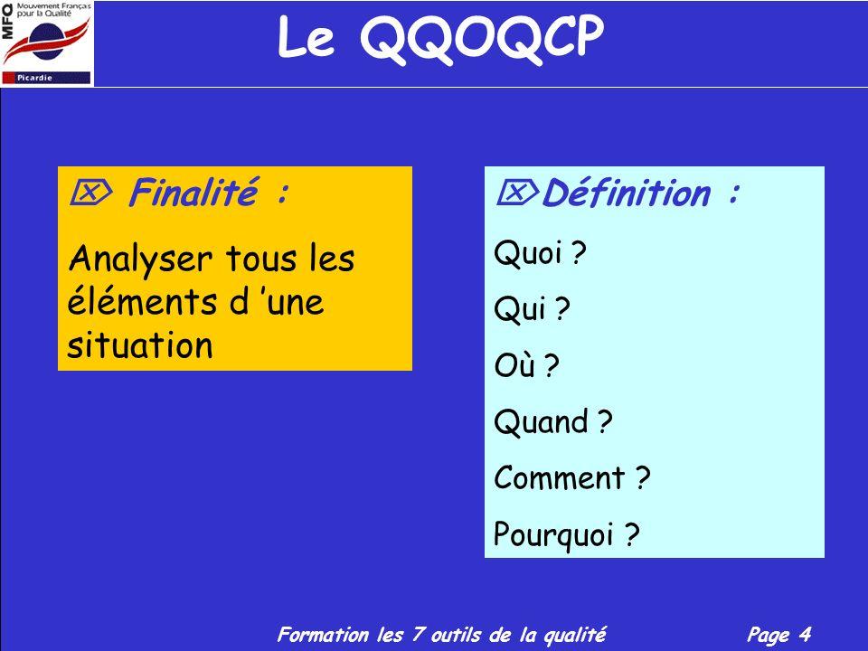 Le QQOQCP  Finalité : Analyser tous les éléments d 'une situation