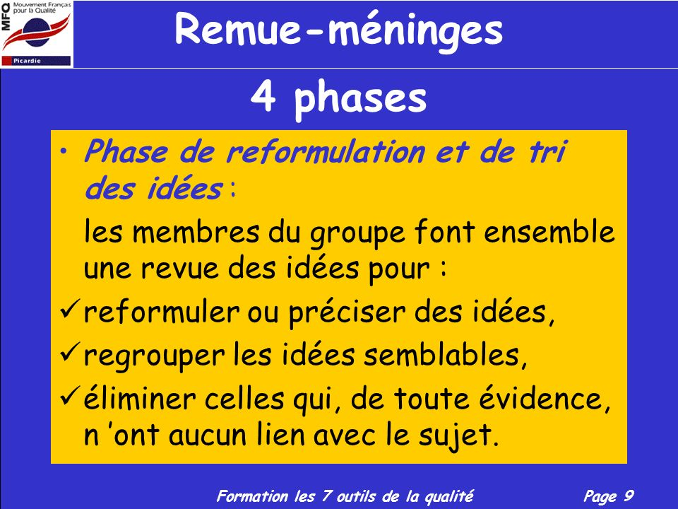 Remue-méninges 4 phases
