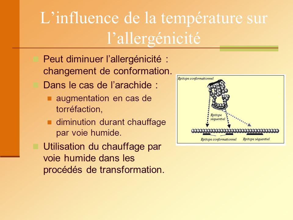 L'influence de la température sur l'allergénicité
