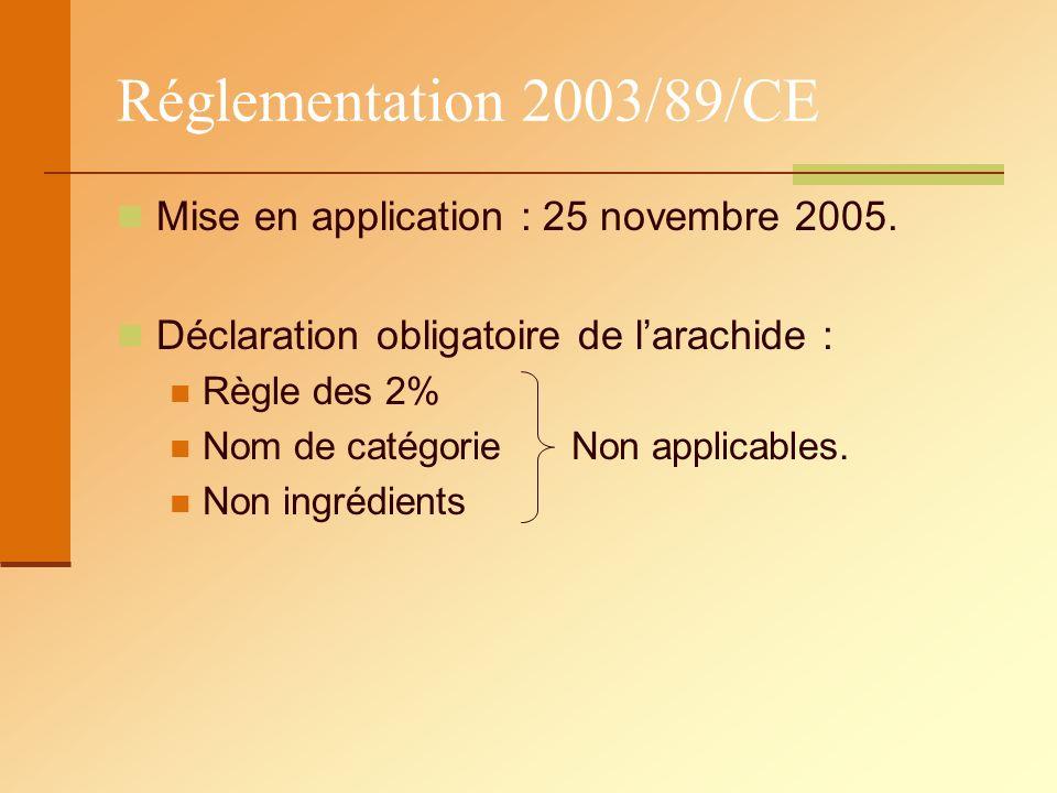 Réglementation 2003/89/CE Mise en application : 25 novembre 2005.