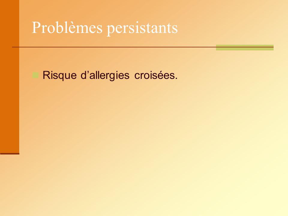 Problèmes persistants
