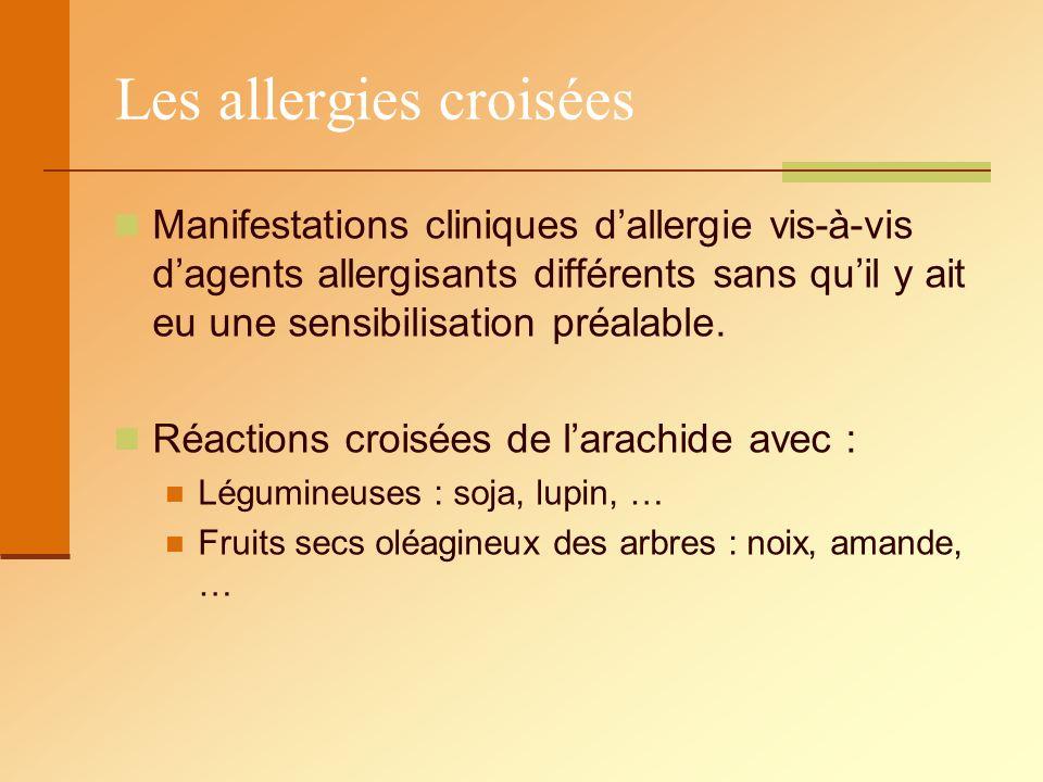 Les allergies croisées