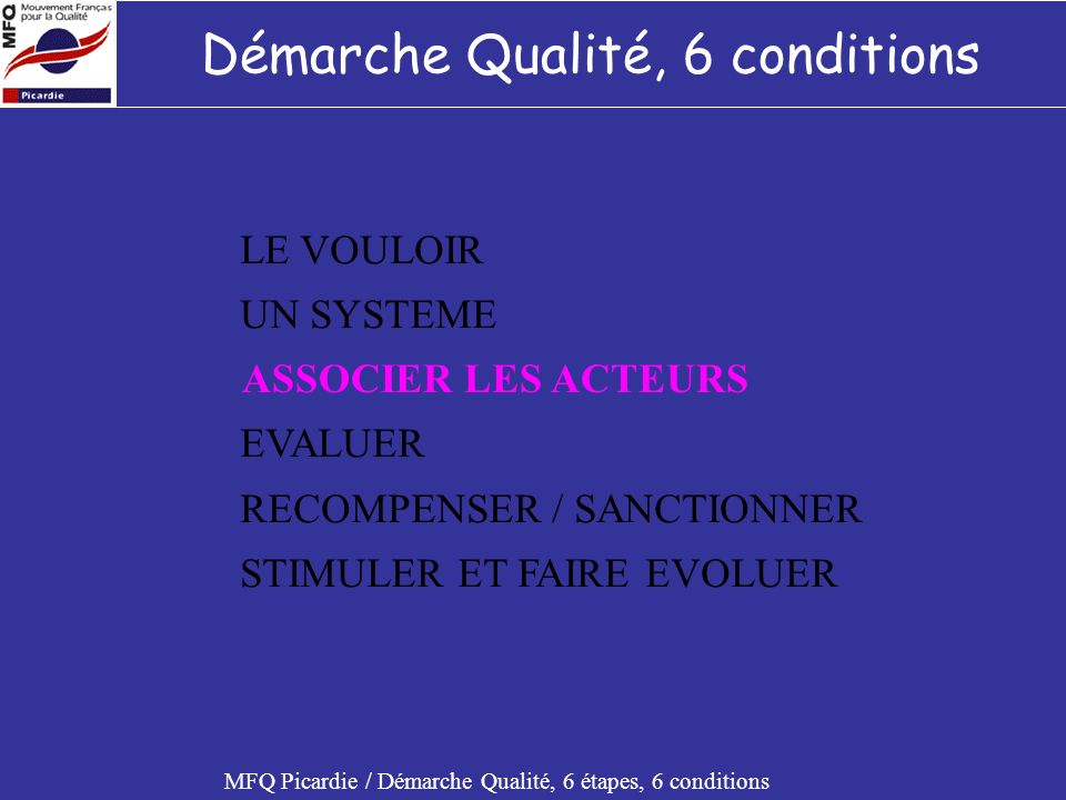 Démarche Qualité, 6 conditions