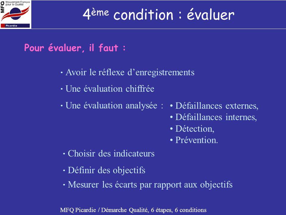 4ème condition : évaluer