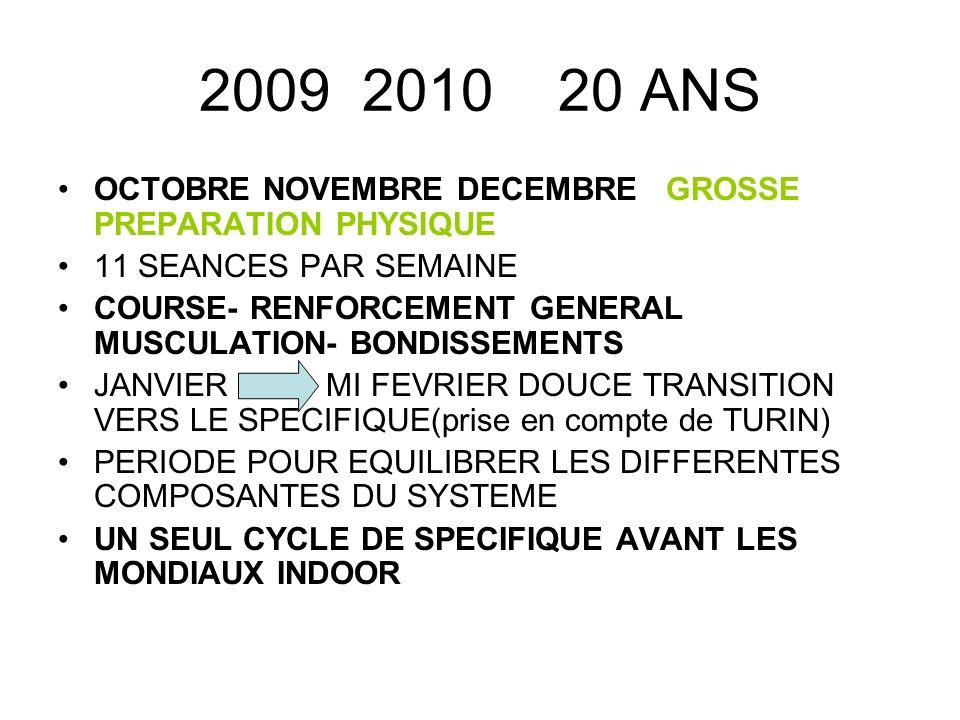 2009 2010 20 ANS OCTOBRE NOVEMBRE DECEMBRE GROSSE PREPARATION PHYSIQUE