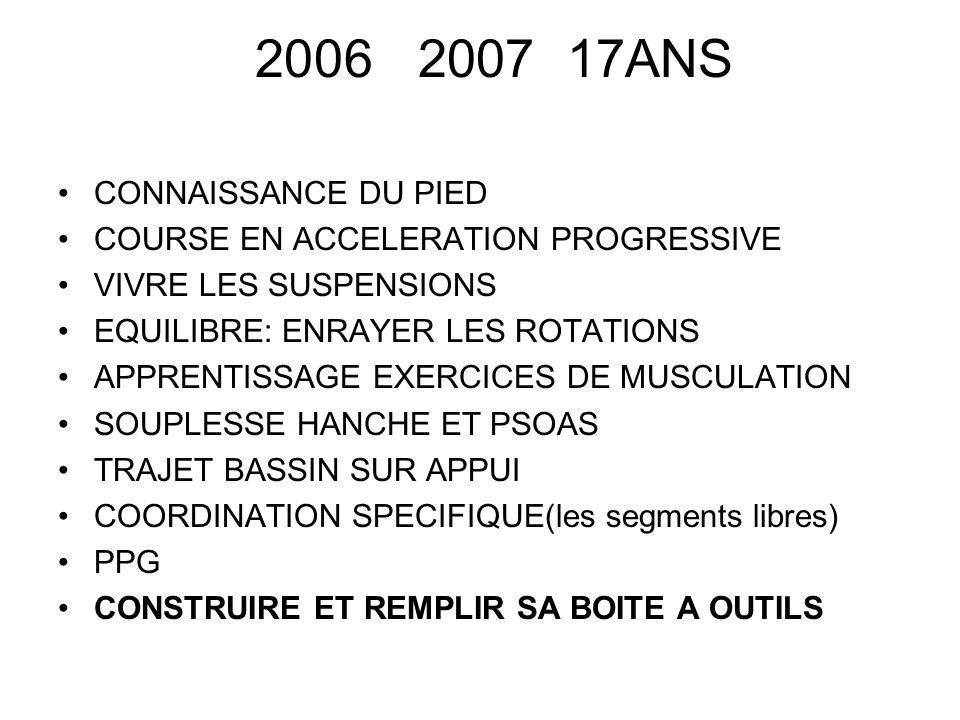 2007 17ANS CONNAISSANCE DU PIED COURSE EN ACCELERATION PROGRESSIVE