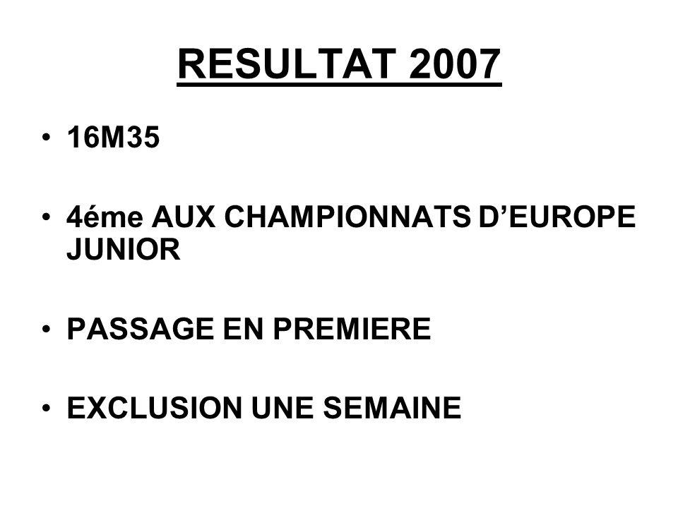 RESULTAT 2007 16M35 4éme AUX CHAMPIONNATS D'EUROPE JUNIOR