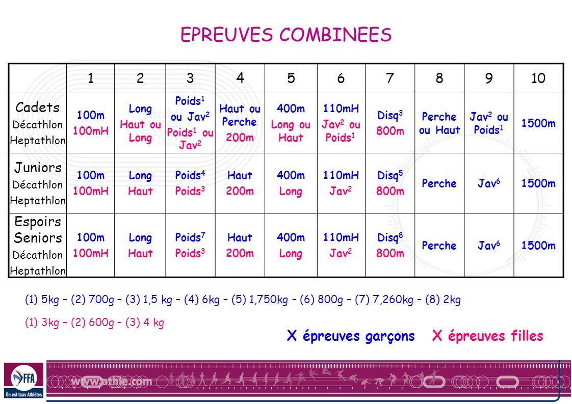 EPREUVES COMBINEES 1 2 3 4 5 6 7 8 9 10 Cadets Juniors Espoirs Seniors