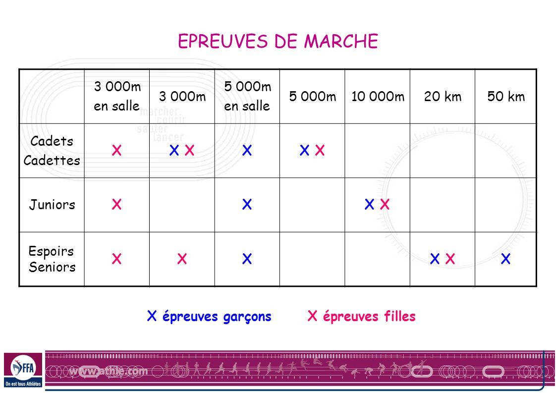 EPREUVES DE MARCHE 3 000m en salle 5 000m 10 000m 20 km 50 km Cadets