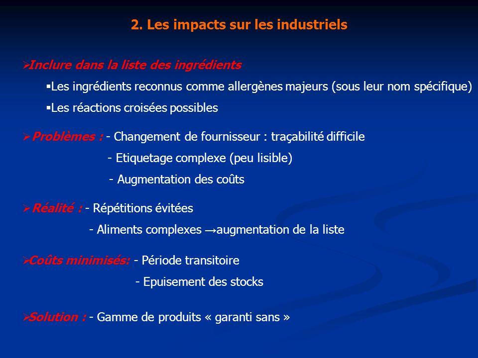 2. Les impacts sur les industriels