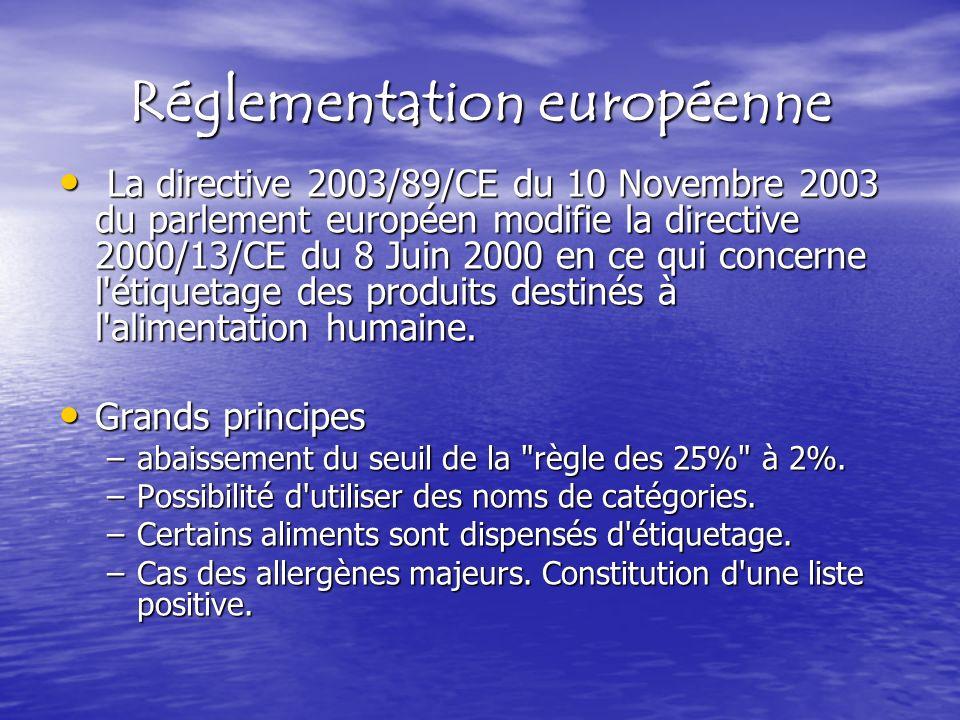 Réglementation européenne